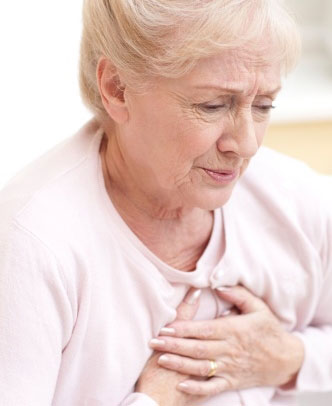 angina-in-women